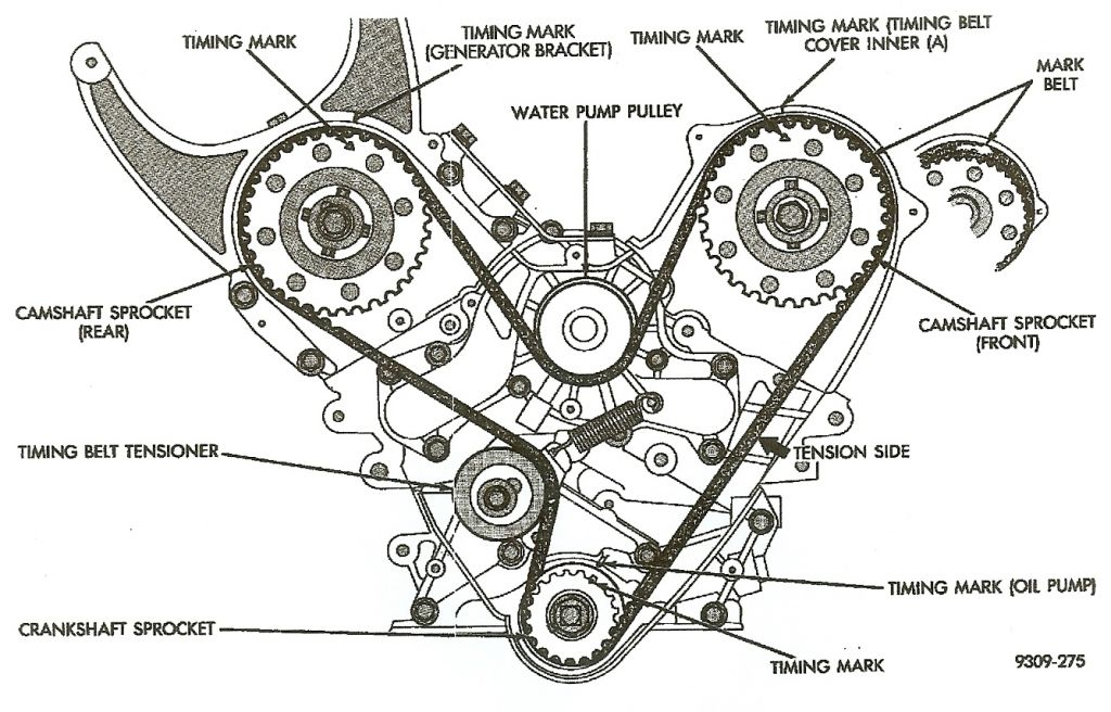 Toyota Timing Belt on 2000 Toyota Camry Water Pump Diagram